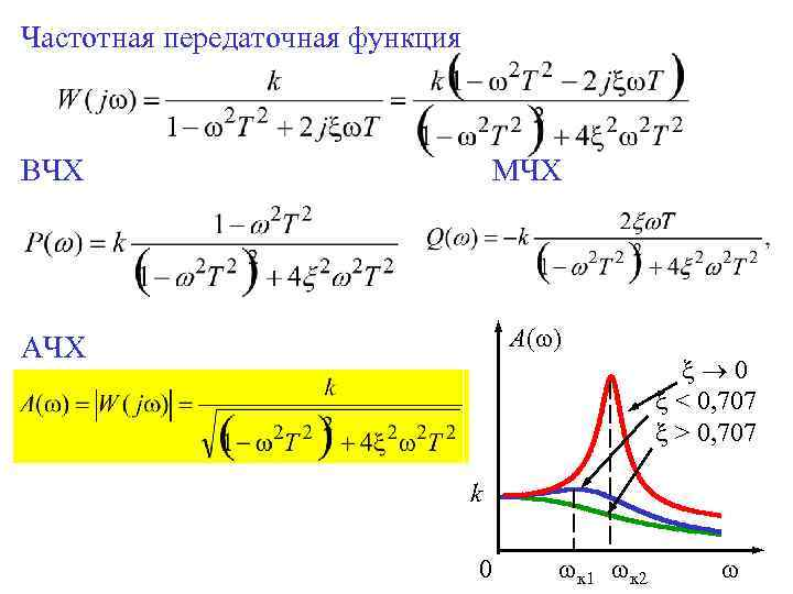 Частотная передаточная функция ВЧХ МЧХ АЧХ A( ) 0 < 0, 707 > 0,