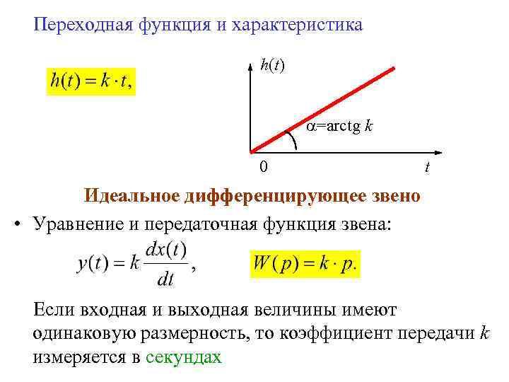 Переходная функция и характеристика h(t) =arctg k 0 t Идеальное дифференцирующее звено • Уравнение