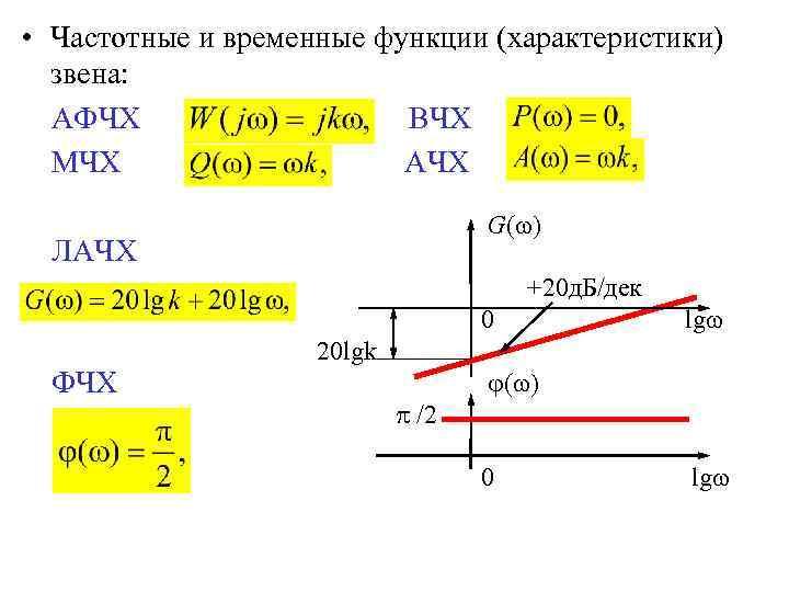 • Частотные и временные функции (характеристики) звена: АФЧХ ВЧХ МЧХ АЧХ G( )