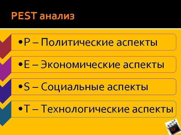 PEST анализ • P – Политические аспекты • E – Экономические аспекты • S
