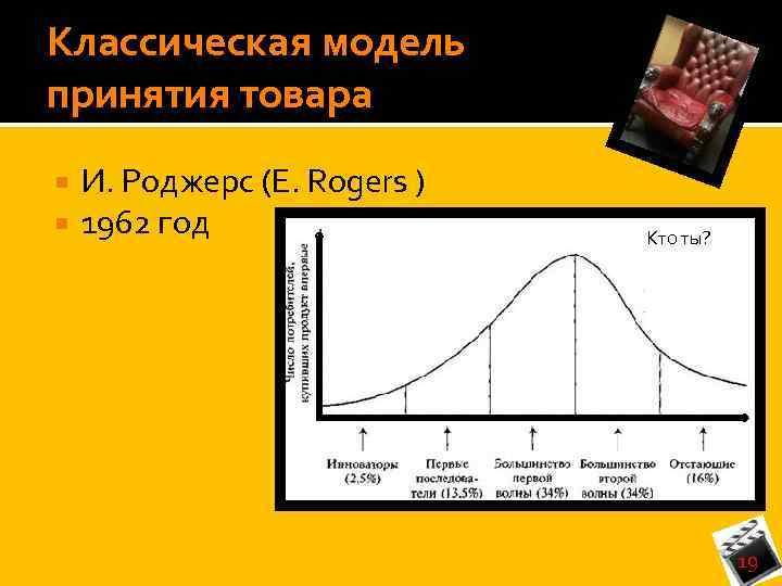 Классическая модель принятия товара И. Роджерс (Е. Rogers ) 1962 год Кто ты? 19