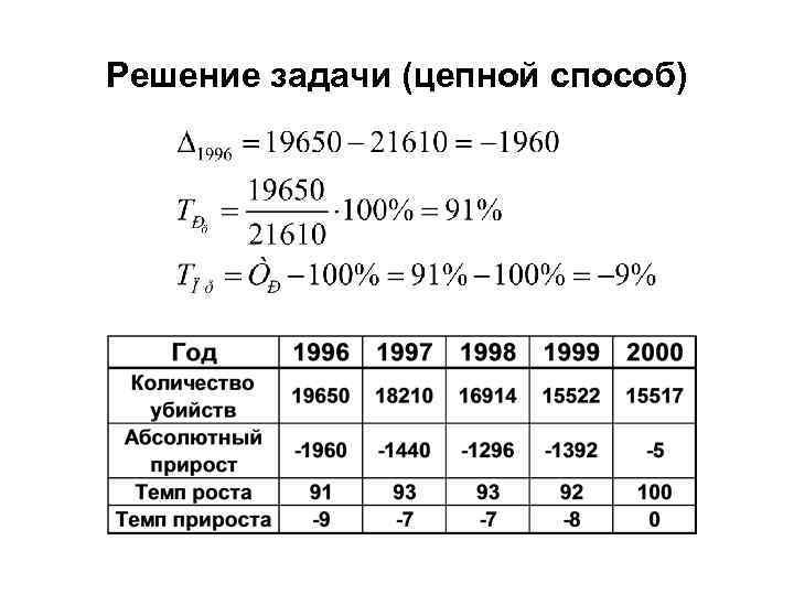 Темп роста и темп прироста решение задач задача на круговую диаграмму с решением 6 класс