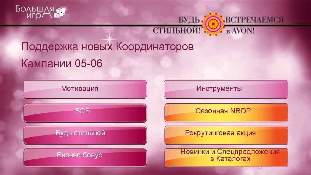 Поддержка новых Координаторов Кампании 05 -06 Мотивация БСБ Будь стильной Бизнес бонус Инструменты Сезонная