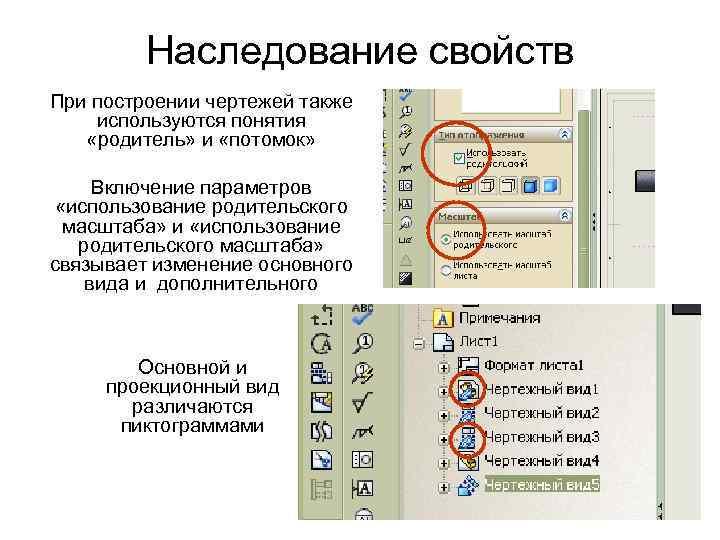 Наследование свойств При построении чертежей также используются понятия «родитель» и «потомок» Включение параметров «использование