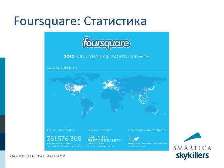Foursquare: Статистика