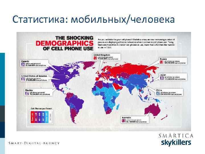 Статистика: мобильных/человека