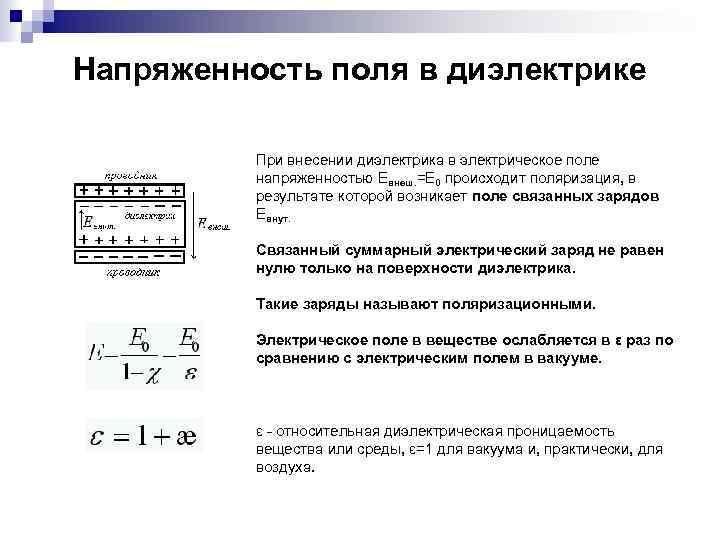 Напряженность поля в диэлектрике При внесении диэлектрика в электрическое поле напряженностью Eвнеш. =Е 0