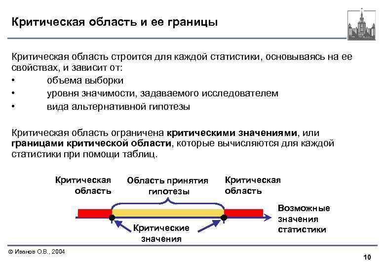 Критическая область и ее границы Критическая область строится для каждой статистики, основываясь на ее