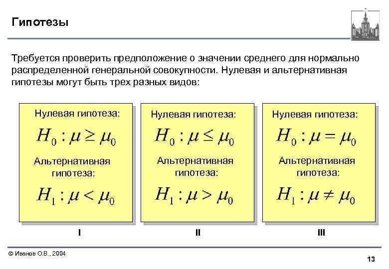Гипотезы Требуется проверить предположение о значении среднего для нормально распределенной генеральной совокупности. Нулевая и