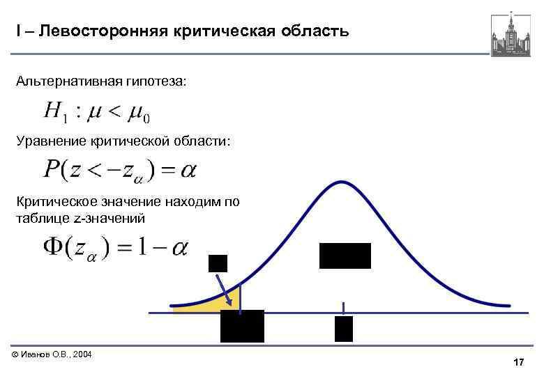 I – Левосторонняя критическая область Альтернативная гипотеза: Уравнение критической области: Критическое значение находим по