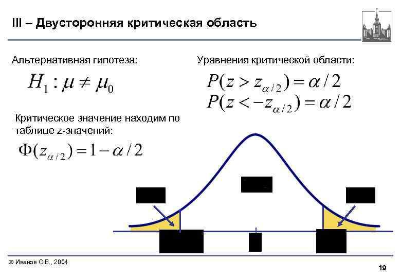 III – Двусторонняя критическая область Альтернативная гипотеза: Уравнения критической области: Критическое значение находим по