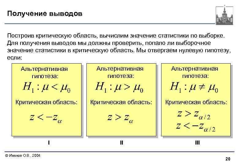 Получение выводов Построив критическую область, вычислим значение статистики по выборке. Для получения выводов мы