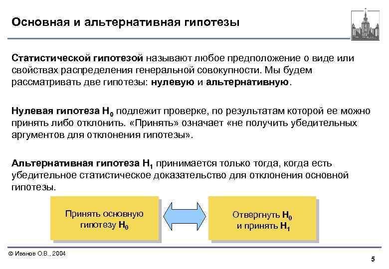 Основная и альтернативная гипотезы Статистической гипотезой называют любое предположение о виде или свойствах распределения