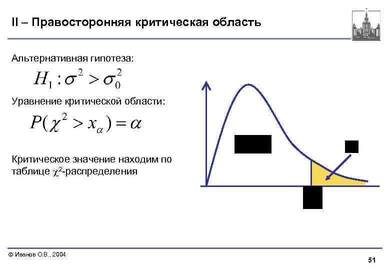 II – Правосторонняя критическая область Альтернативная гипотеза: Уравнение критической области: Критическое значение находим по