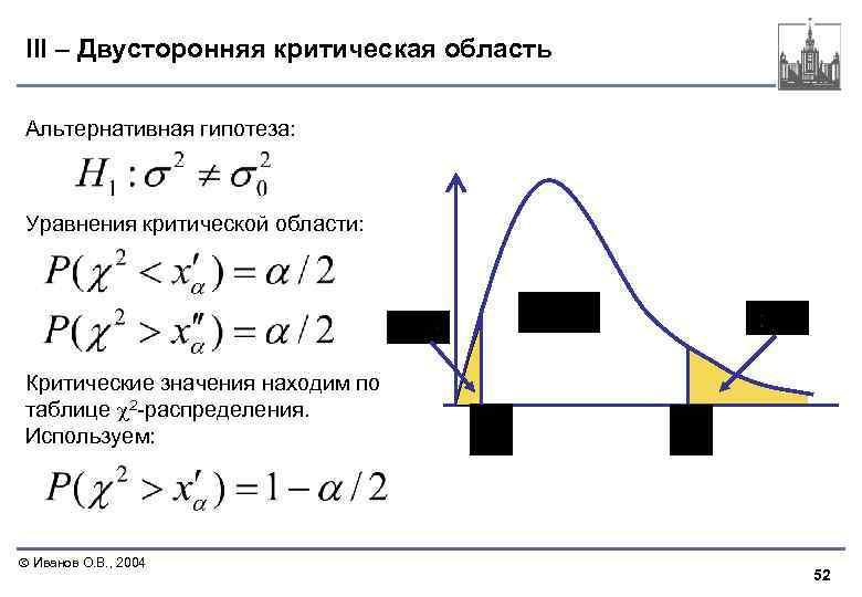 III – Двусторонняя критическая область Альтернативная гипотеза: Уравнения критической области: Критические значения находим по