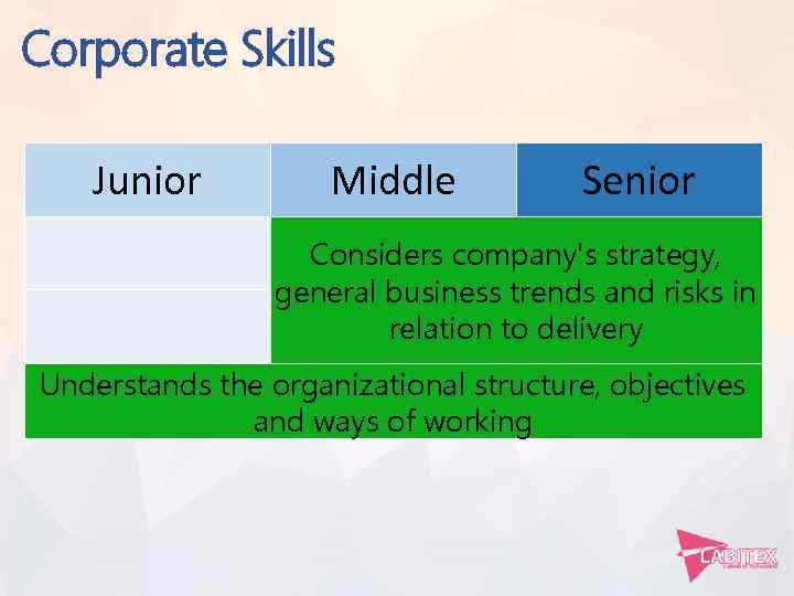 skil corporation generic strategy Our strategy papers are regularly published in leading strategy and management journals while our papers are educational they are necessarily generic, and if in the future we concentrate on the issue of value creation from corporate centres and ask how the centre can possess or provide resources.