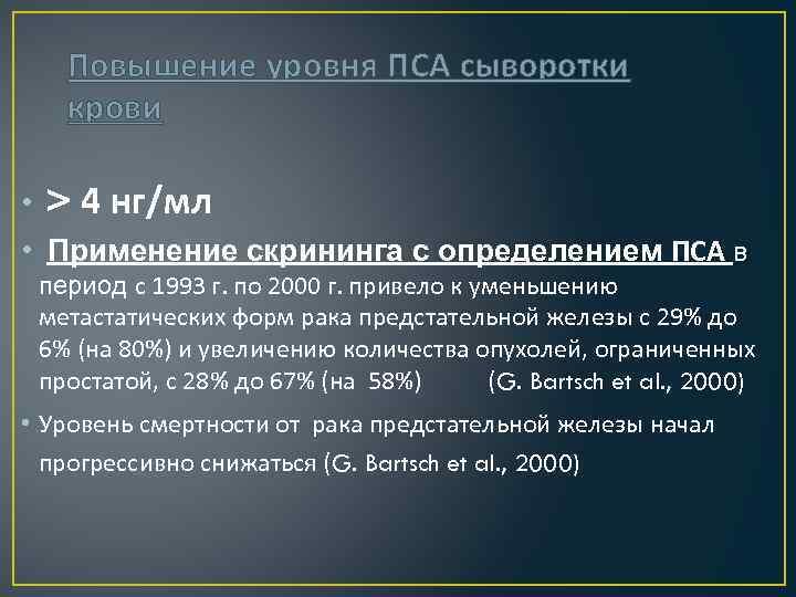 Повышение уровня ПСА сыворотки крови • > 4 нг/мл • Применение скрининга с определением