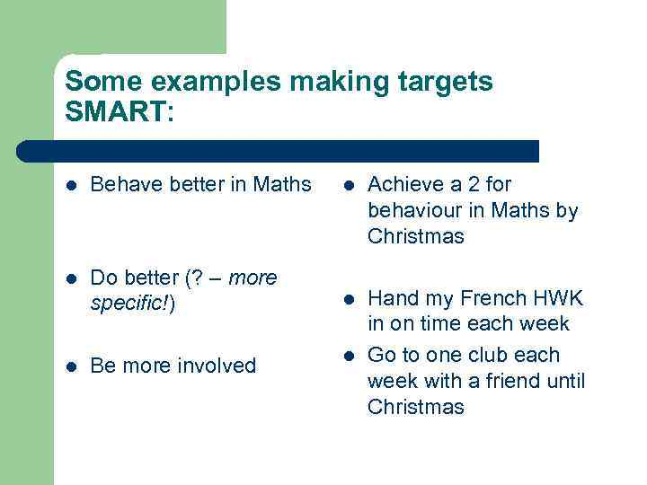 Some examples making targets SMART: l Behave better in Maths l Achieve a 2