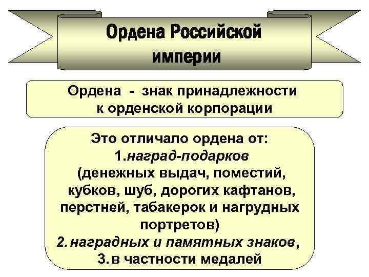 Ордена Российской империи Ордена - знак принадлежности к орденской корпорации Это отличало ордена от:
