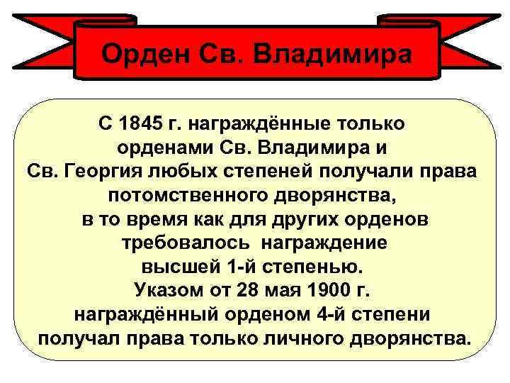 Орден Св. Владимира С 1845 г. награждённые только орденами Св. Владимира и Св. Георгия
