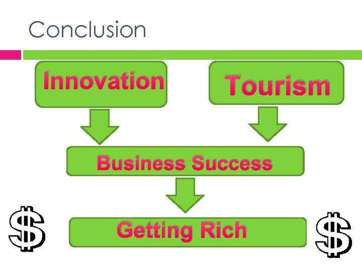 Conclusion Innovation Tourism Business Success Getting Rich