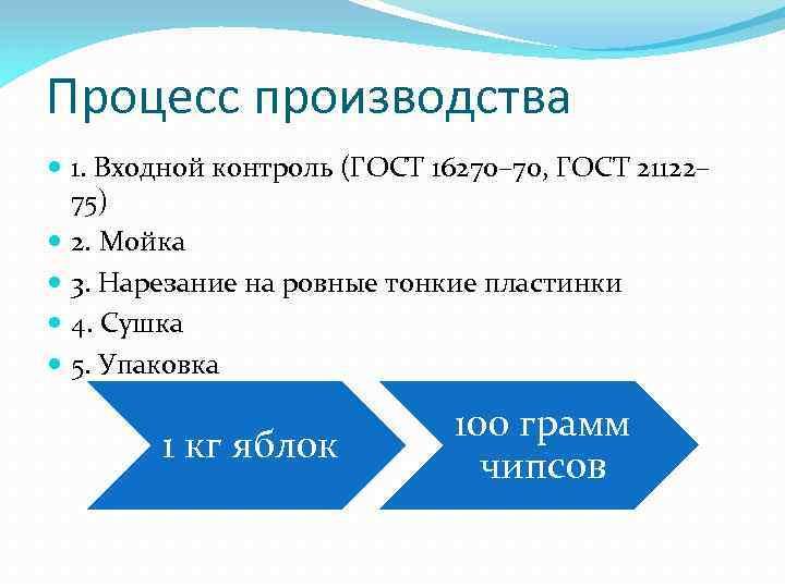 Процесс производства 1. Входной контроль (ГОСТ 16270– 70, ГОСТ 21122– 75) 2. Мойка 3.