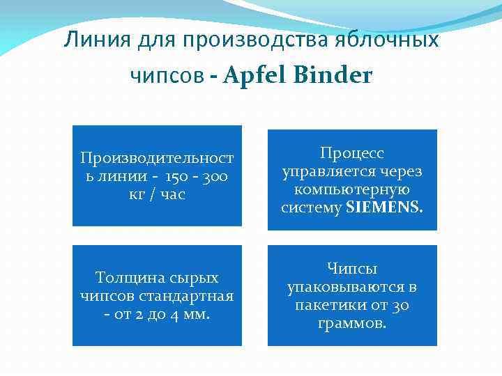 Линия для производства яблочных чипсов - Apfel Binder Производительност ь линии - 150 -