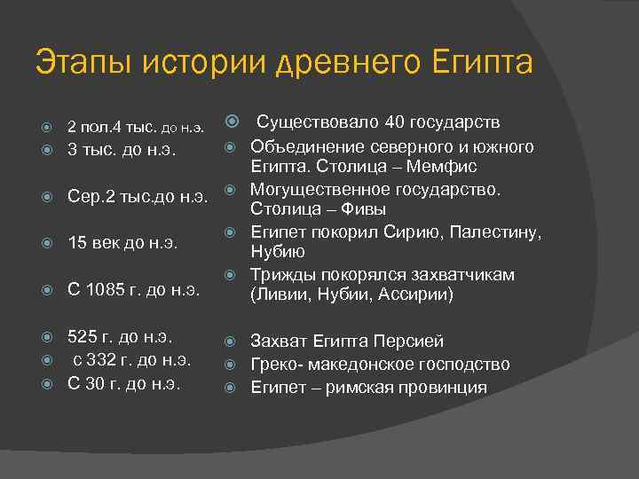 Этапы истории древнего Египта 2 пол. 4 тыс. до н. э. Существовало 40 государств