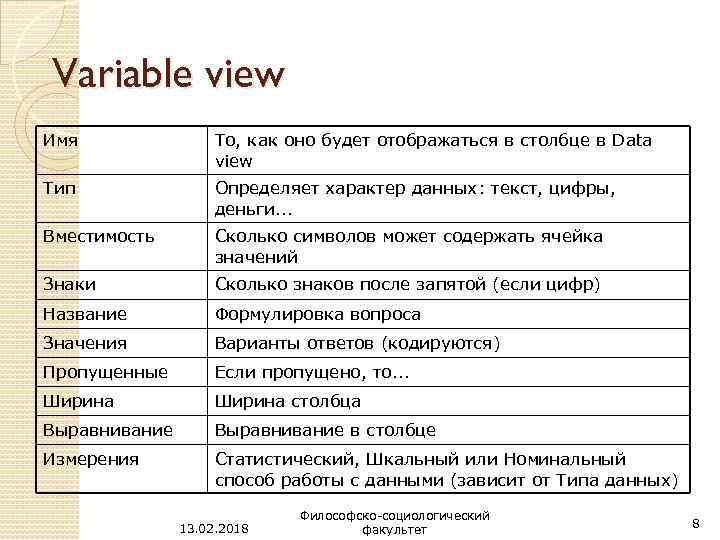 Variable view Имя То, как оно будет отображаться в столбце в Data view Тип