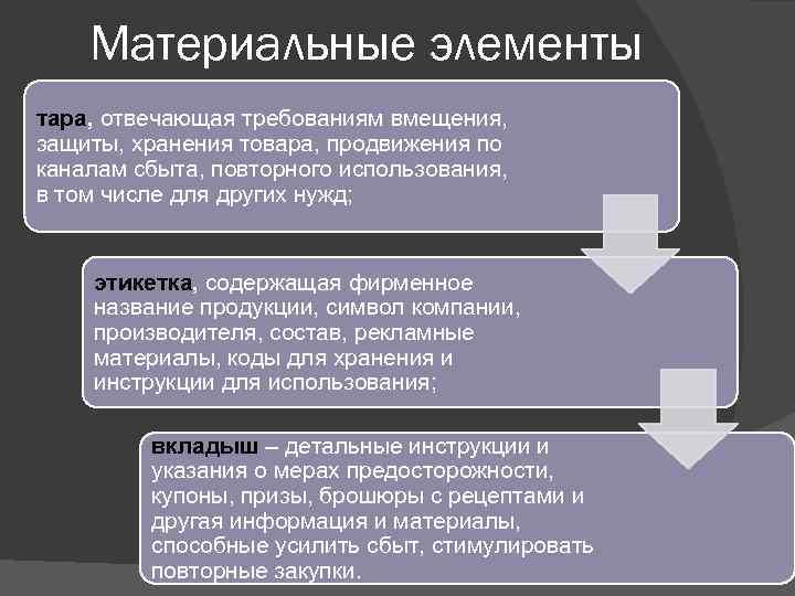 Материальные элементы тара, отвечающая требованиям вмещения, защиты, хранения товара, продвижения по каналам сбыта, повторного