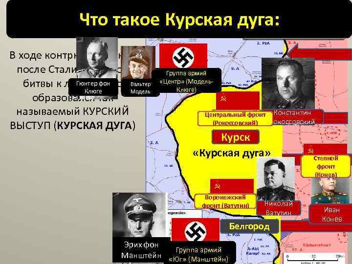 Что такое Курская дуга: В ходе контрнаступления после Сталинградской Гюнтер фон битвы к лету
