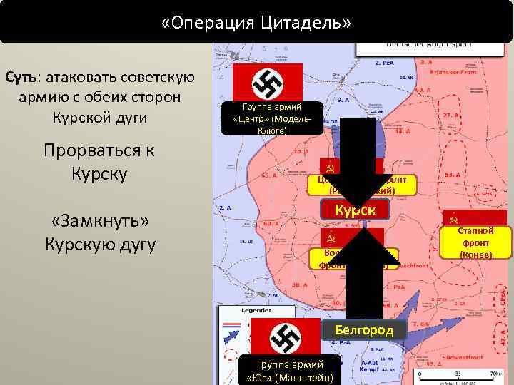 «Операция Цитадель» Суть: атаковать советскую армию с обеих сторон Курской дуги Прорваться к