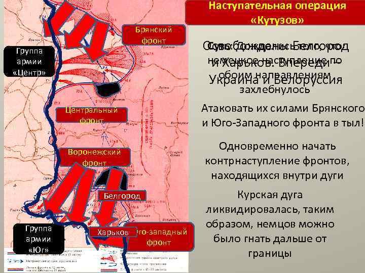 Брянский фронт Группа армии «Центр» Наступательная операция «Кутузов» Суть: Дождались того, что Освобождены Белгород