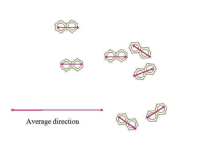 Average direction