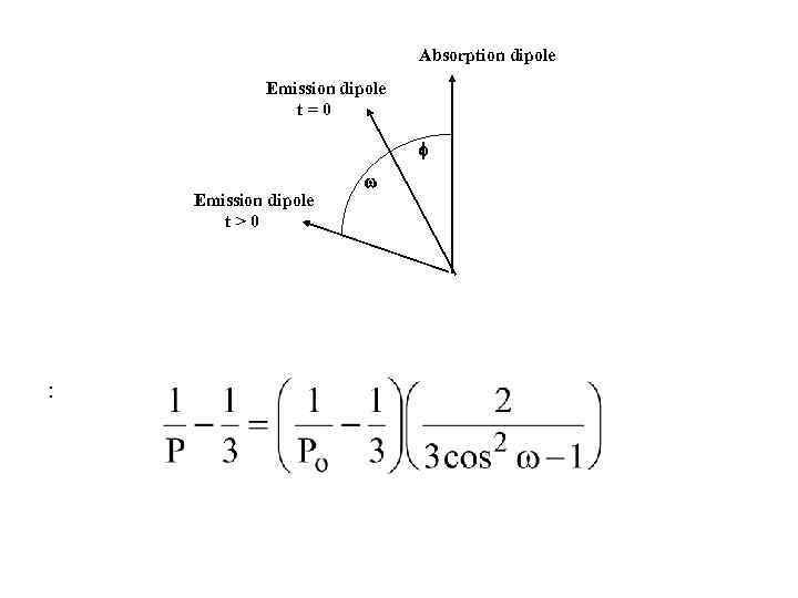 Absorption dipole Emission dipole t=0 Emission dipole t>0 :