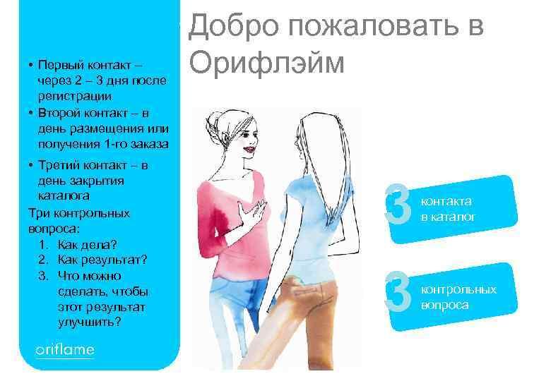 • Первый контакт – через 2 – 3 дня после регистрации • Второй
