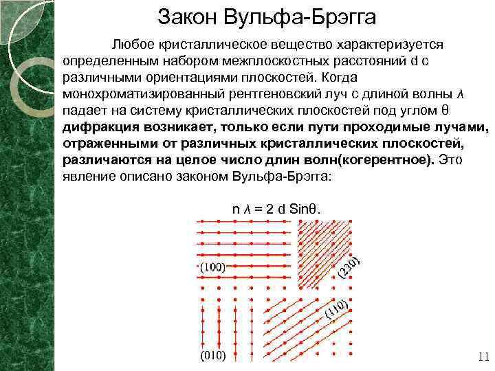 Закон Вульфа-Брэгга Любое кристаллическое вещество характеризуется определенным набором межплоскостных расстояний d с различными ориентациями