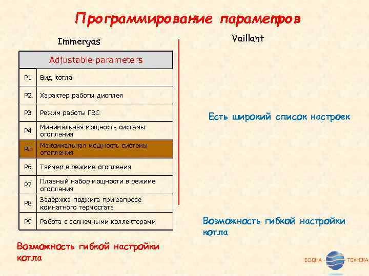 Программирование параметров Immergas Vaillant Adjustable parameters P 1 Вид котла P 2 Характер работы