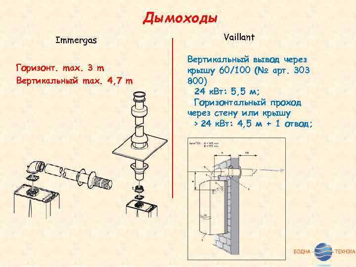 Дымоходы Immergas Горизонт. max. 3 m Вертикальный max. 4, 7 m Vaillant Вертикальный вывод