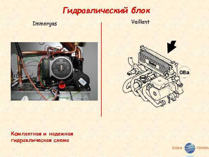 Гидравлический блок Immergas Компактная и надежная гидравлическая схема Vaillant