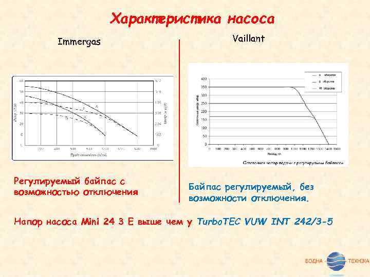 Характеристика насоса Immergas Регулируемый байпас с возможностью отключения Vaillant Байпас регулируемый, без возможности отключения.