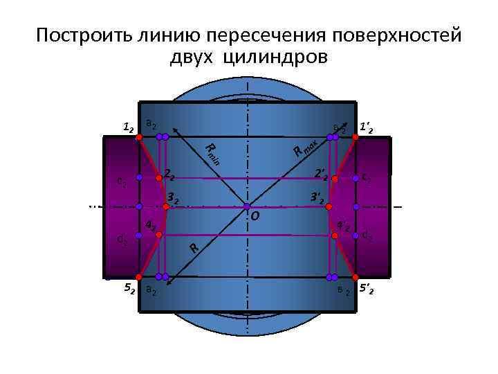 Построить линию пересечения поверхностей двух цилиндров 12 а 2 в 2 22 с2 ax