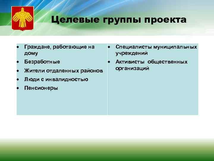 Целевые группы проекта Граждане, работающие на дому Специалисты муниципальных учреждений Безработные Жители отдаленных районов
