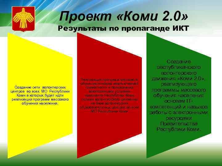 Проект «Коми 2. 0» Результаты по пропаганде ИКТ Создание сети волонтерских центров во всех