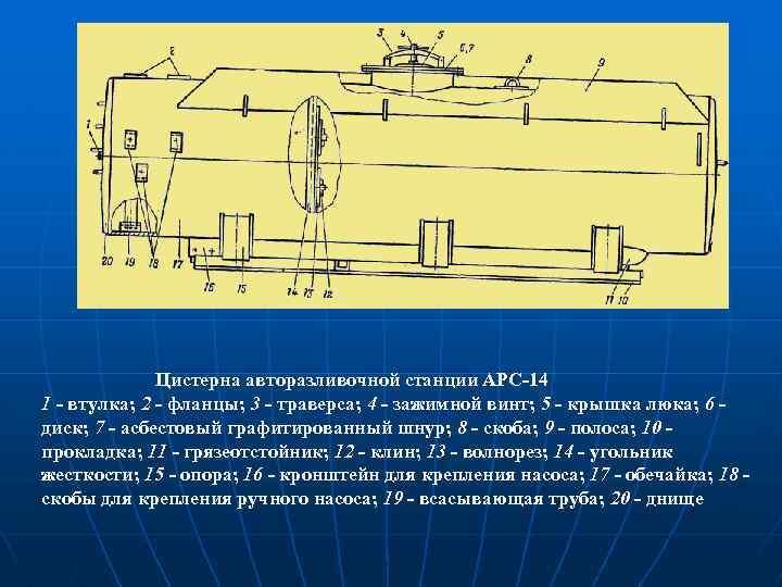 Цистерна авторазливочной станции АРС-14 1 - втулка; 2 - фланцы; 3 - траверса;