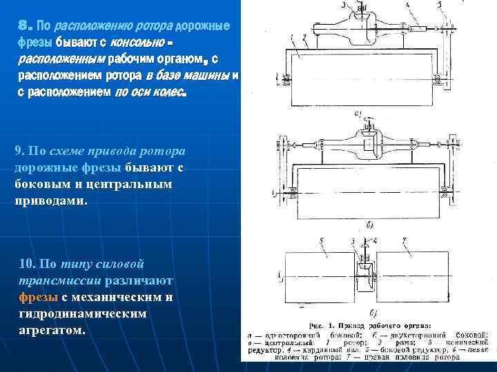 8. По расположению ротора дорожные фрезы бывают с консольно расположенным рабочим органом, с расположением