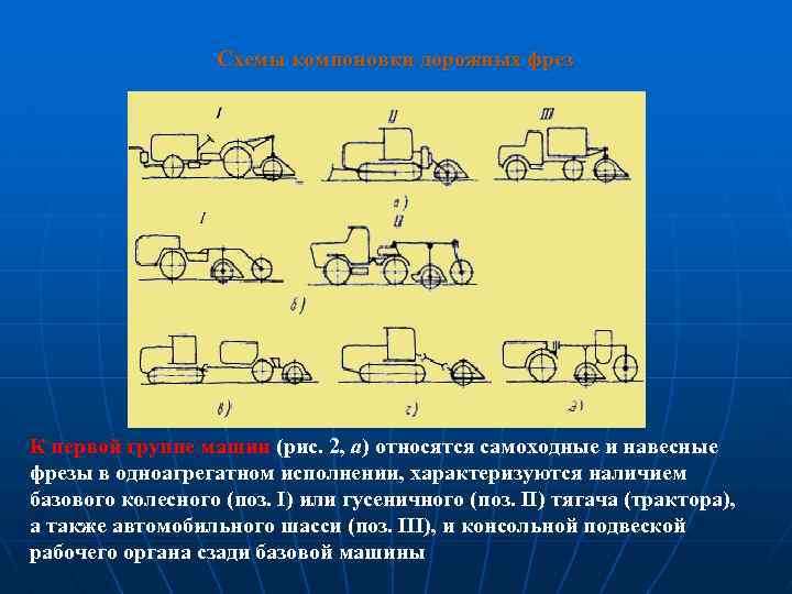 Схемы компоновки дорожных фрез К первой группе машин (рис. 2, а) относятся самоходные и