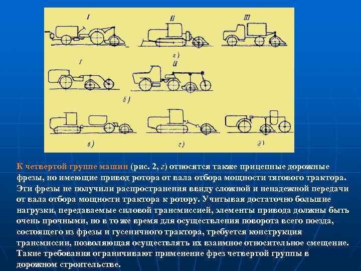К четвертой группе машин (рис. 2, г) относятся также прицепные дорожные фрезы, но имеющие