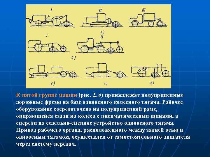 К пятой группе машин (рис. 2, д) принадлежат полуприцепные дорожные фрезы на базе одноосного