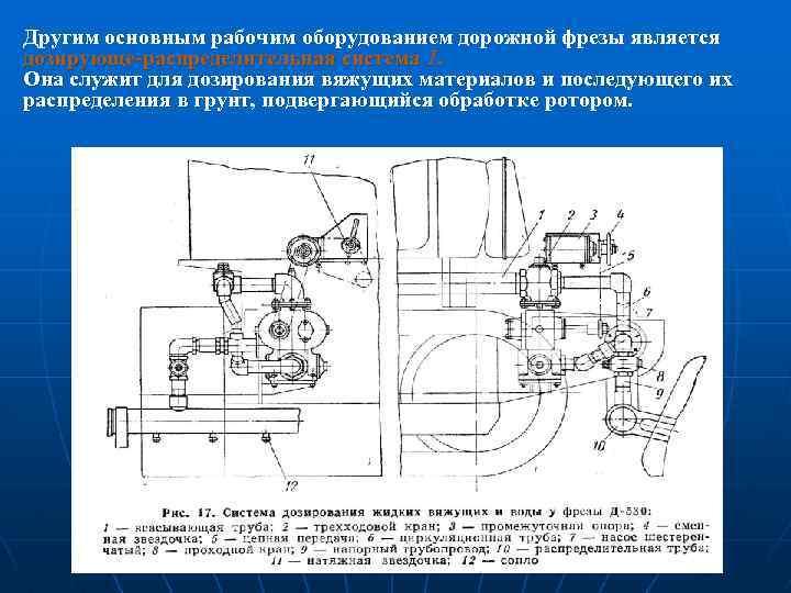 Другим основным рабочим оборудованием дорожной фрезы является дозирующе-распределительная система 1. Она служит для дозирования
